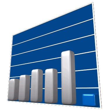 Dati e statistiche importanti